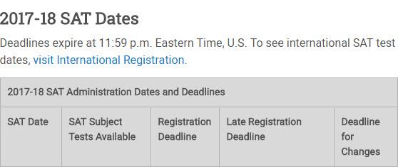 SAT dates 2017 Fall